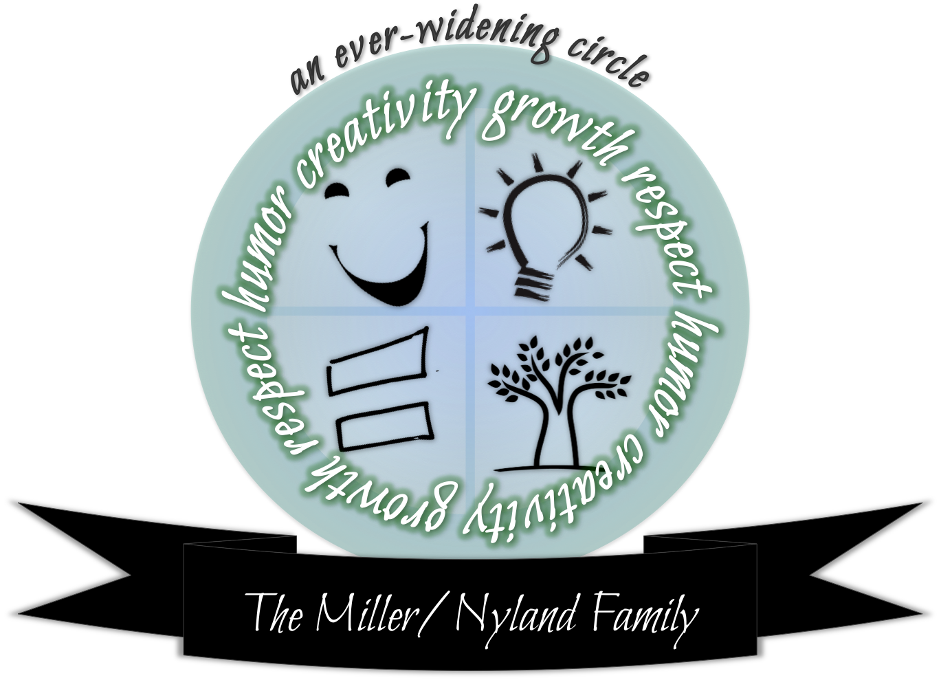 Make Something Family Crest Beth Nyland
